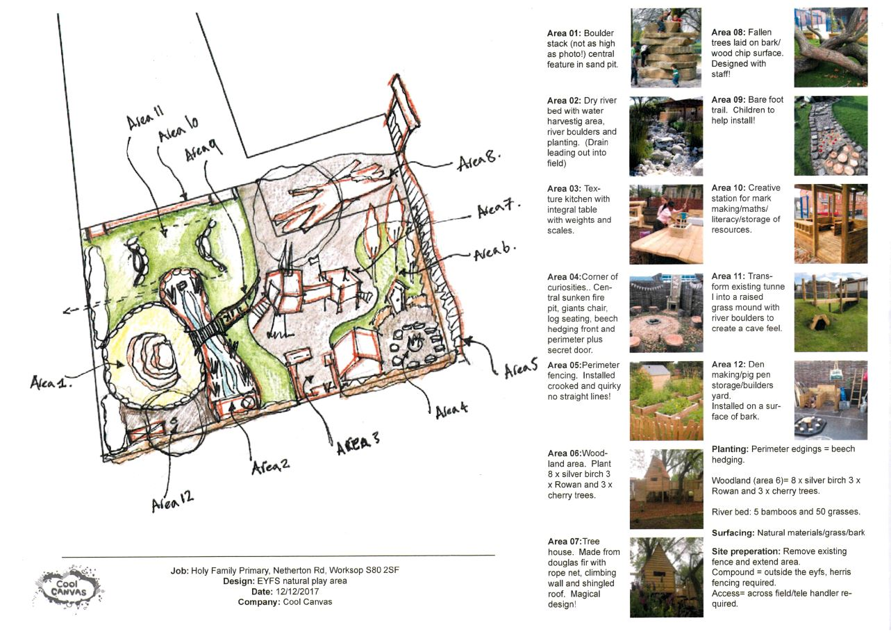 Cool Canvas FSU Outdoor Plan - Holy Family Catholic Primary